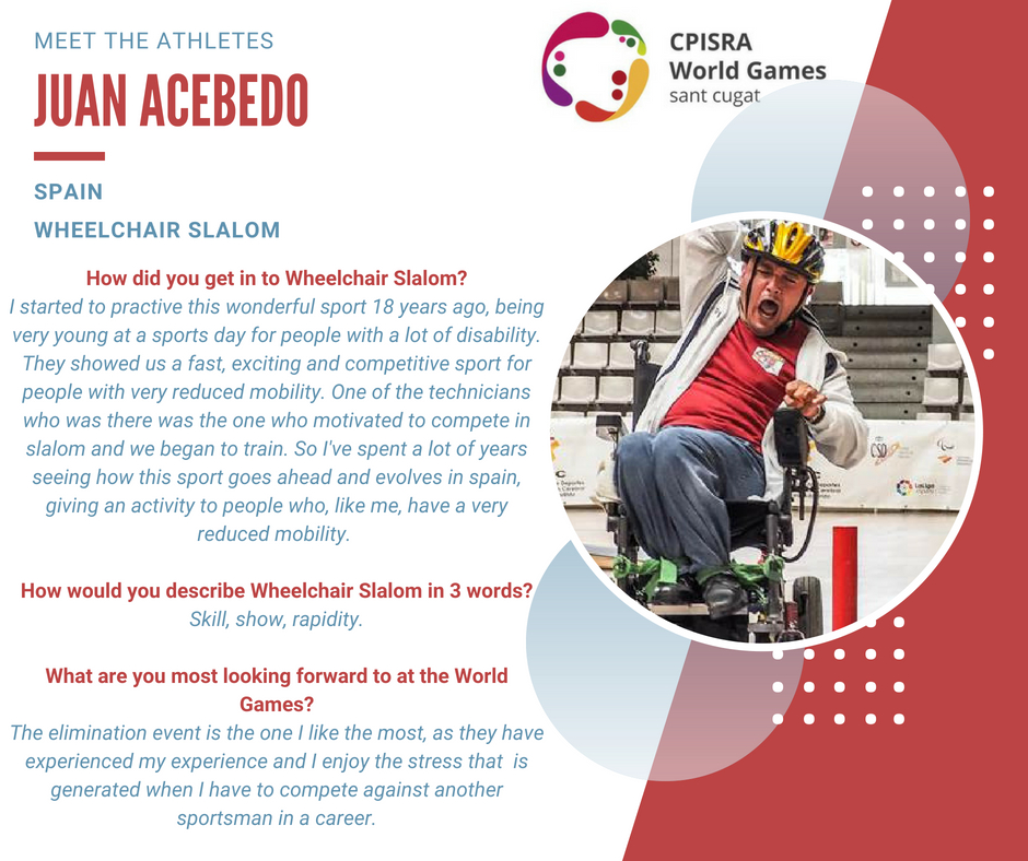 Juan Acebedo Athletes profile
